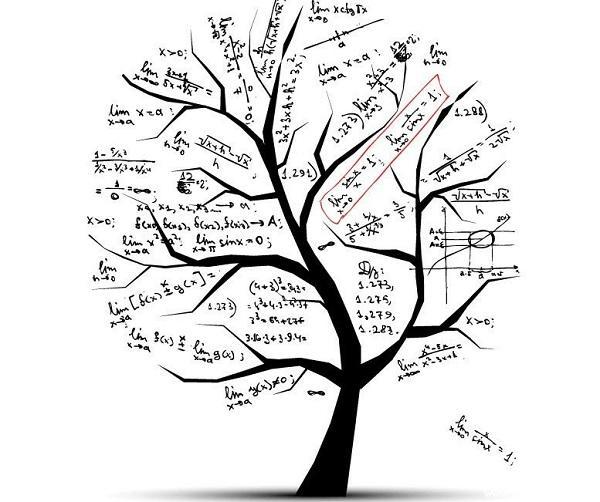四年级数学第四单元知识结构图